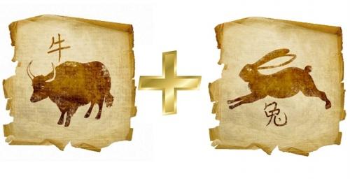совместимость Кролика и Быка