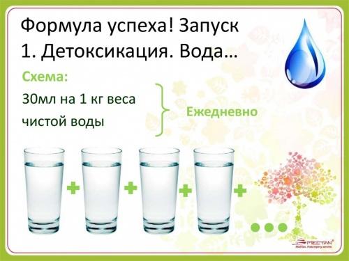 норма воды