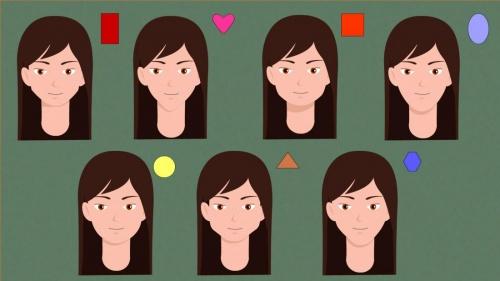 Как быстро определить тип лица.