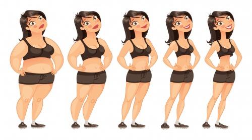 Результаты после выполнения упражнений